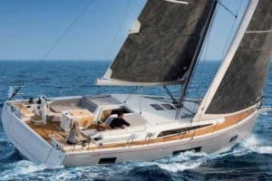 Read more about the article 10 Best Sailboats for Sailing Around the World