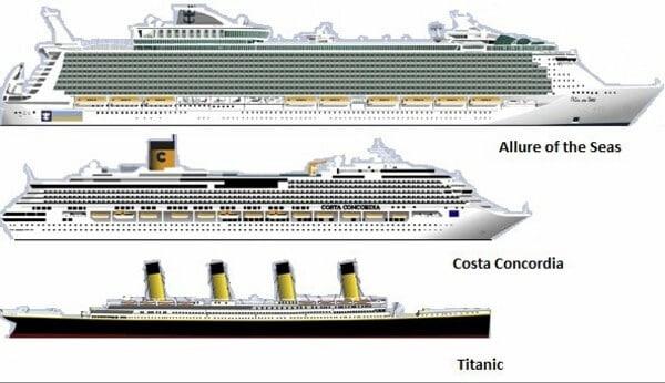 titanic vs oasis cruise ship