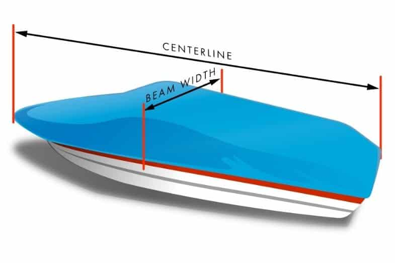 what is the beam of a boat